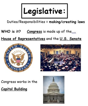 Branches of Government - Bundle of Activities