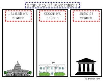 Branches Of Government Chart For Notes By Brooklyn Boggs Tpt