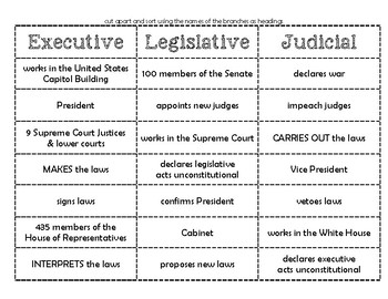 Branches of Government / Checks and Balances