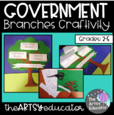 Branches of Government Tree: Social Studies Craftivity -- [2nd, 3rd, 4th, 5th]