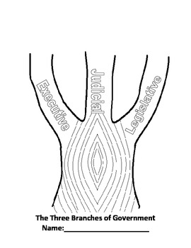 Branches of Government Cut Sort and Paste