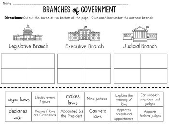 Branches of Government: Cut and Paste Sorting Activity