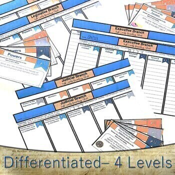 Branches of Government Differentiated Task Cards Bundle