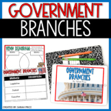 Branches of Government Digital Activities for Google Slides