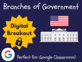 Branches of Government - Digital Breakout! (Escape Room, Scavenger Hunt)