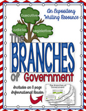 Branches of Government | Distance Learning
