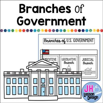 Branches of Government Interactive Notebook Activity