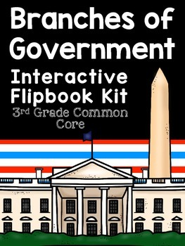 Branches of Government Interactive Flipbook Kit