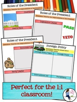 Branches of Government Interactive Notebook Bundle for Google Drive