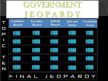 Branches of Government Jeopardy