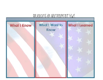 Branches of Government KWL