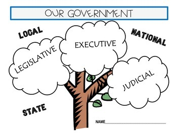 Branches of Government Legislative Executive Judicial Book & Game