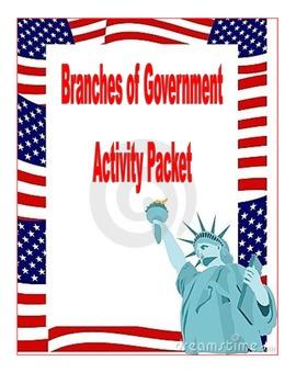 Branches of Government Mini Lesson/ Debate