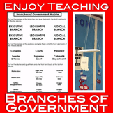Branches of Government Mobile Freebie