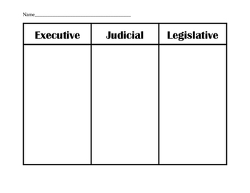 Branches of Government Notes Sheet
