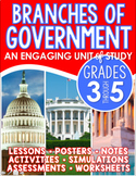 Branches of Government Pack