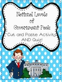 Branches of Government Pack: National Level