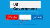 Branches of Government PowerPoint with sources/documents
