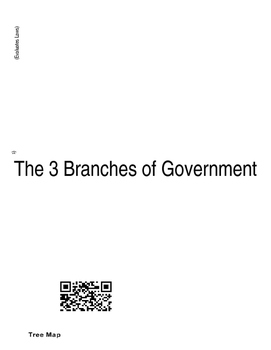 Branches of Government QR Activity