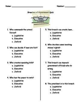 Branches of Government Quiz