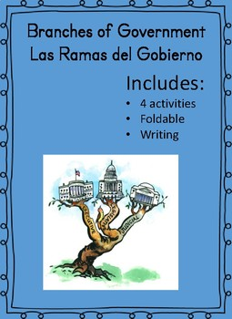 Branches of Government Ramas del Gobierno