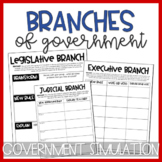Branches of Government Simulation