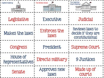 Branches of Government + Levels of Government Card Sort