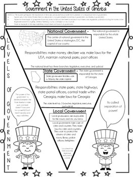 Branches & Levels of Government bundled Study Guide - 3rd grade GPS aligned