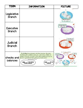 Branches of Government T-I-P Chart (Text-Information-Picture)