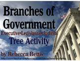Branches of Government Interactive Tree Activity