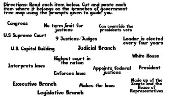 Branches of Government Tree Map