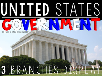 Branches of Government Triarama