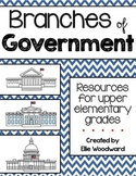 Branches of Government Unit