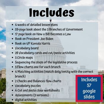 Branches of Government Unit for Middle and High School Special Ed