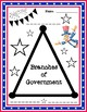 Branches of Government Visual