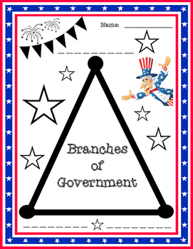 Branches of Government Visual for National, State, or Local Government