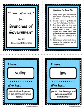 Branches of Government - Vocabulary and Class Activity Games