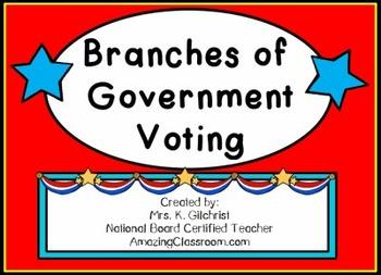 Branches of Government Voting - Promethean ActivInspire Fl