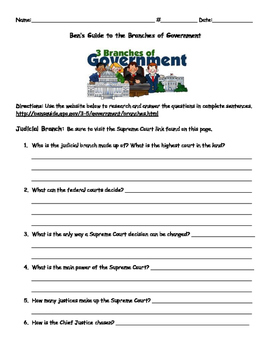 Branches of Government Webquest