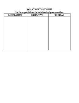 Branches of Government Website Hunt Sheet