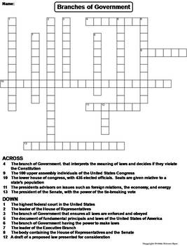 Branches of Government Worksheet/ Crossword Puzzle