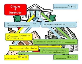 Branches of Government~Checks & Balances Graphic Organizer