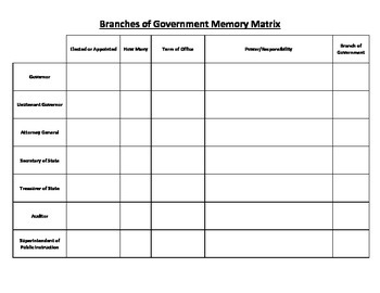 Branches of Indiana Government Memory Matrix