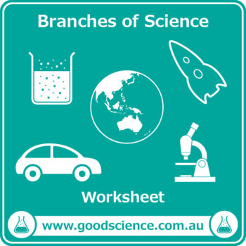 Branches of Science [Research and Poster Activities]