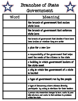 Branches of State Government Concentration Vocabulary Game