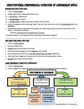Branches of US Government Great Compromise Notes Graphic Organizer & PowerPoint