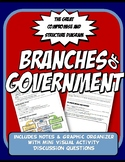 US Government Branches Separation of Powers Notes Graphic Organizer & PowerPoint