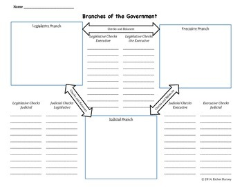 Branches of the Government Graphic Organizer
