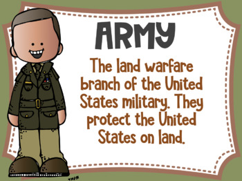 Branches of the Military Posters