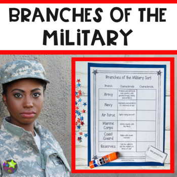 Branches of the Military Veterans Day